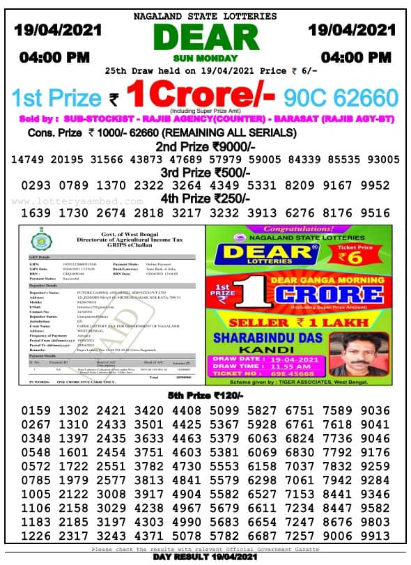 Nagaland State Lottery Result 4 PM 18 4 2021 Live Today
