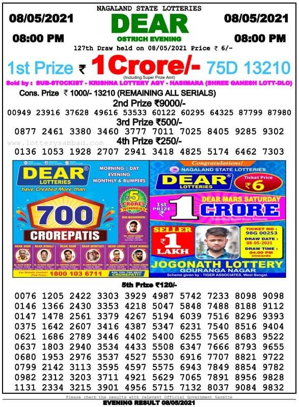 Lottery Sambad Night 8 PM Result 8.5.2021