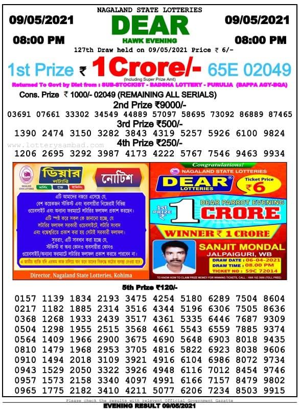 Lottery Sambad Night 8 PM Result 9.5.2021