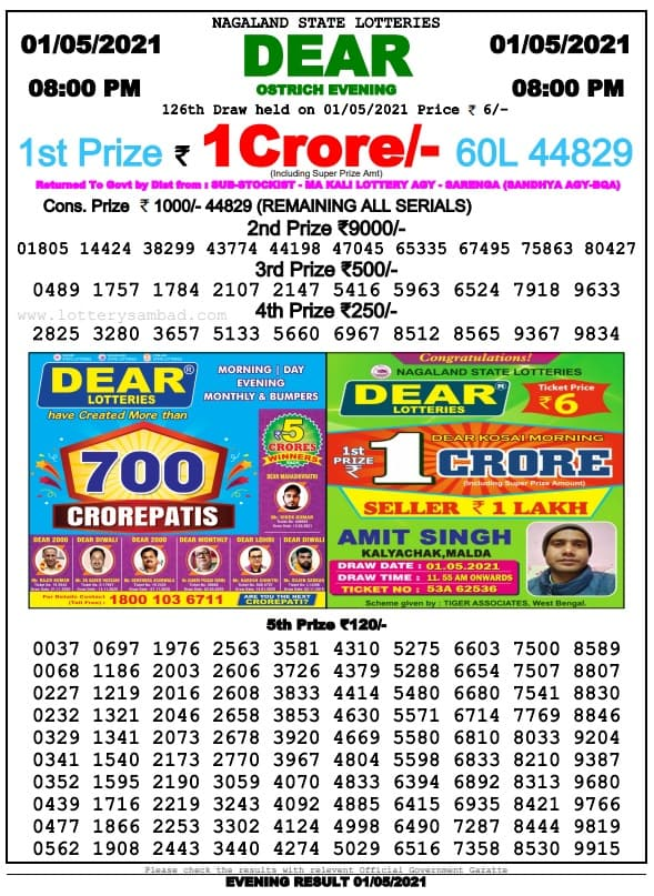 Nagaland State Lottery Result Today 1.5.2021 Live 8 PM